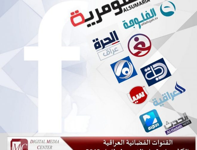 مركز الاعلام الرقمي يكشف عن القنوات الفضائية العراقية الاكثر متابعة على الفيسبوك لعام 2018