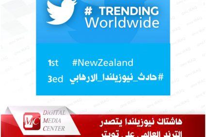 هاشتاك#حادث_نيوزيلندا_الارهابي يتصدّر ترند الدول العربية ويحل ثانيا على العالم