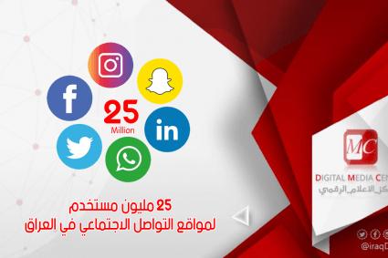 25 مليون مستخدم لمواقع التواصل الاجتماعي في العراق